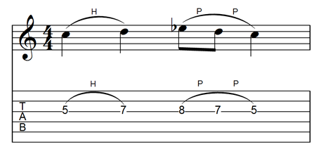 One-bar tablature example