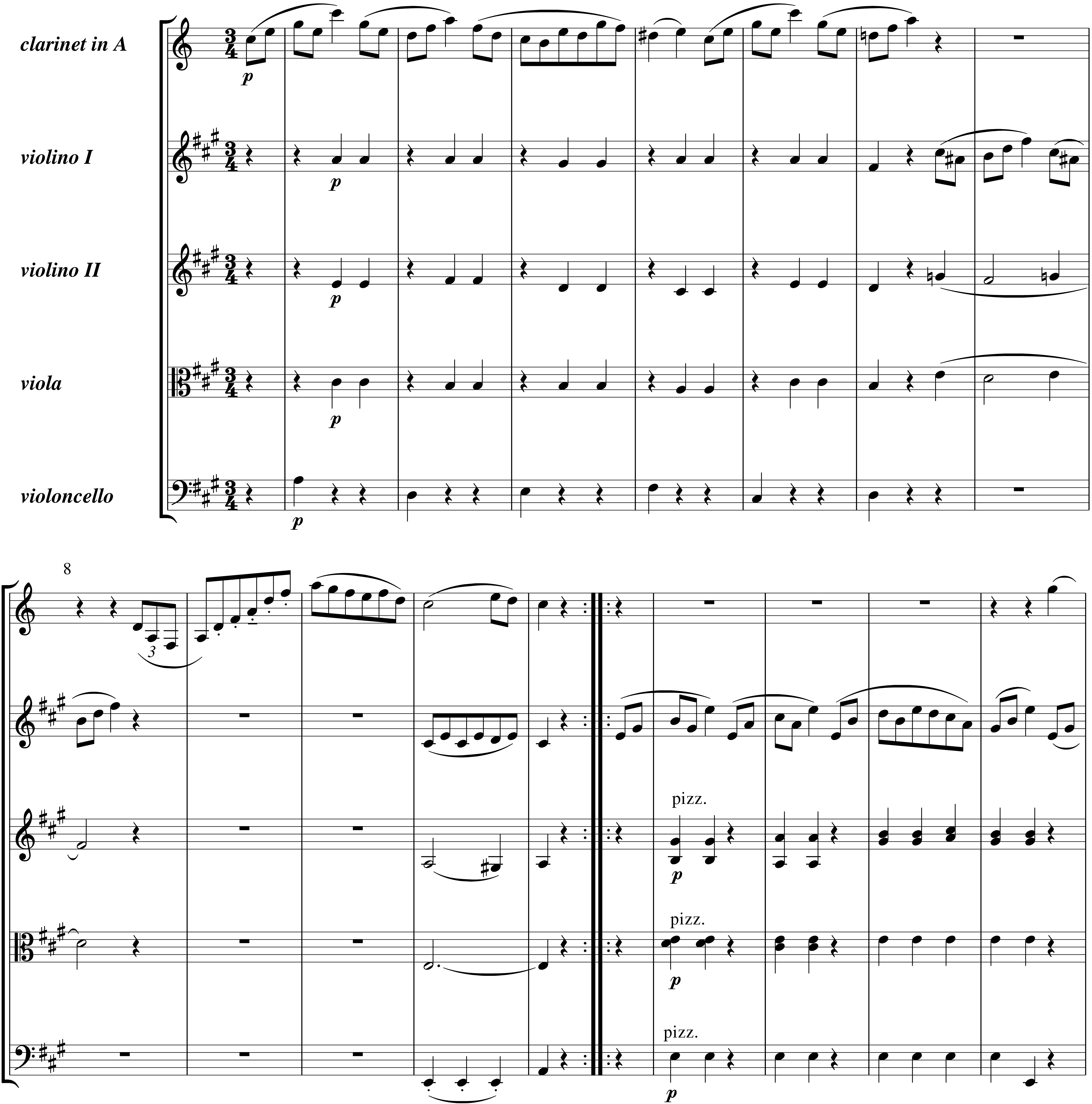 Example Sets of MusicXML Files